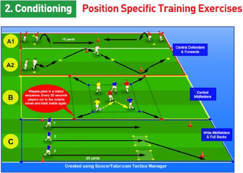 تمرینات روز فوتبال برای مدارس فوتبال (تمریناتی مناسب برای سنین 13 تا 15 سال فوتبال) بخش نوزدهم FCDORFAK
